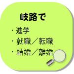 人生の岐路の悩みは東京青山ココロコートのカウンセリング