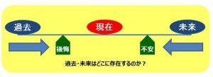 東京の青山カウンセリング